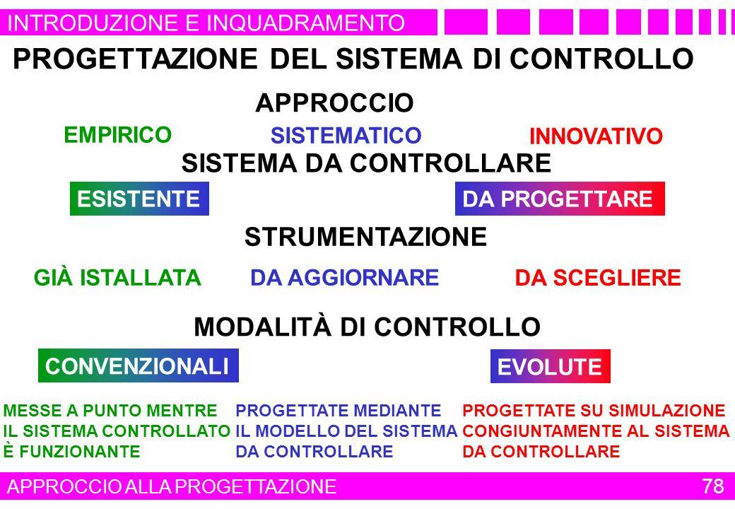 PROGETTAZIONE DEL SISTEMA DI CONTROLLO