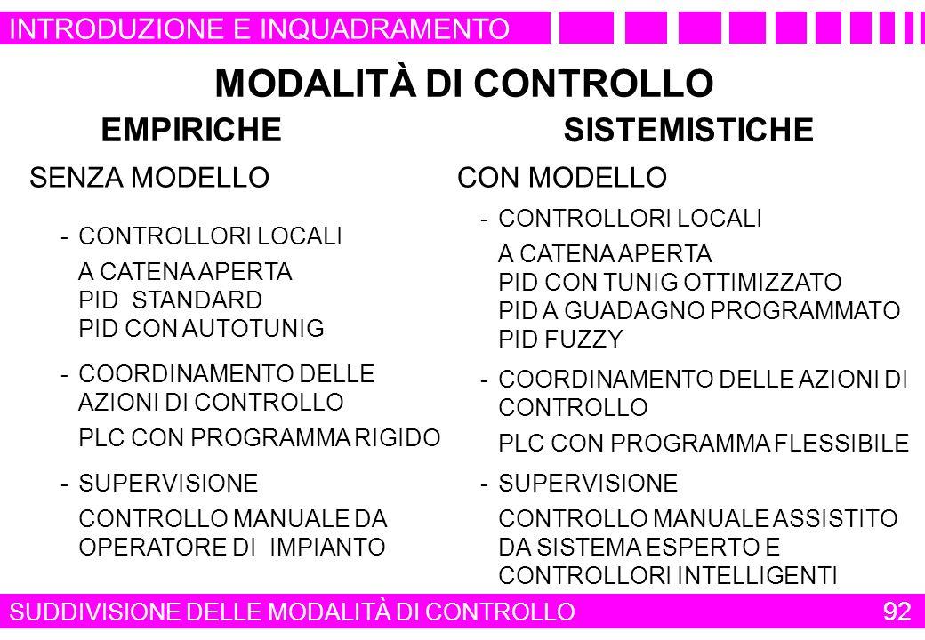 MODALITÀ DI CONTROLLO AUTOMAZIONE INDUSTRIALE EMPIRICHE SISTEMISTICHE