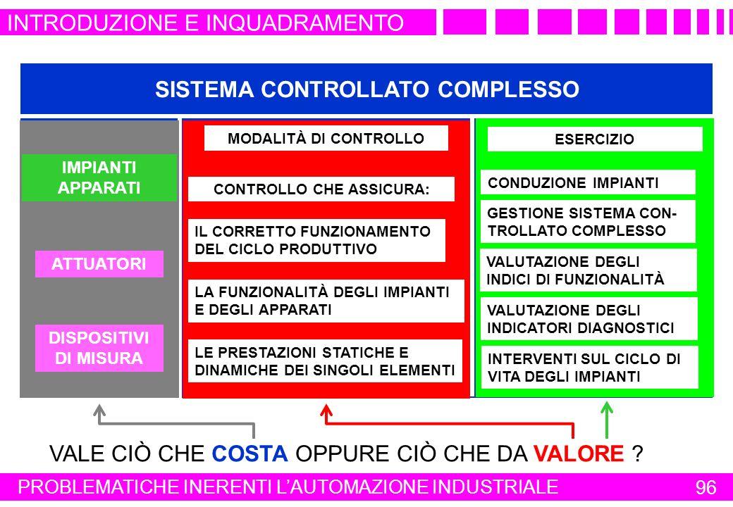 CONTROLLO CHE ASSICURA: