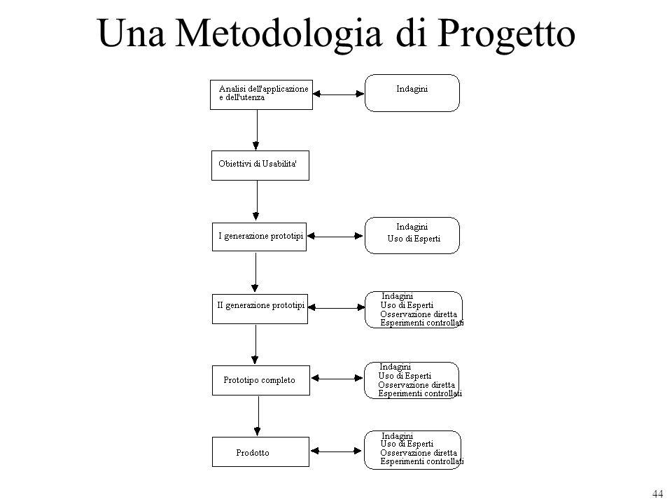 Una Metodologia di Progetto
