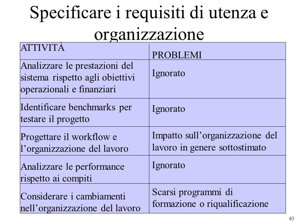 Specificare i requisiti di utenza e organizzazione