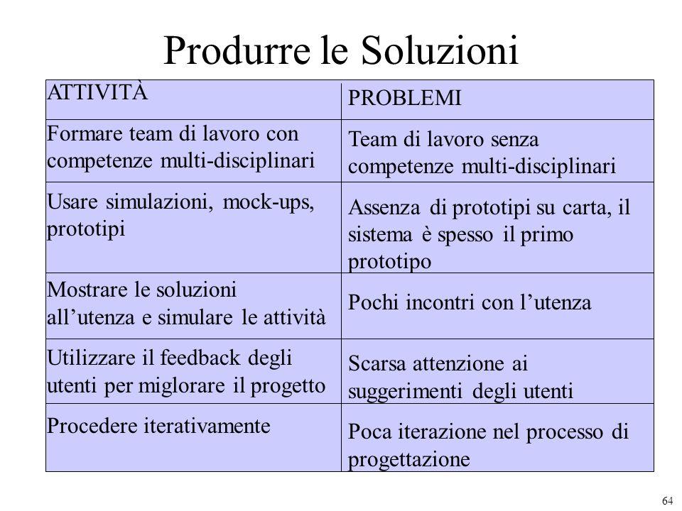 Produrre le Soluzioni ATTIVITÀ PROBLEMI