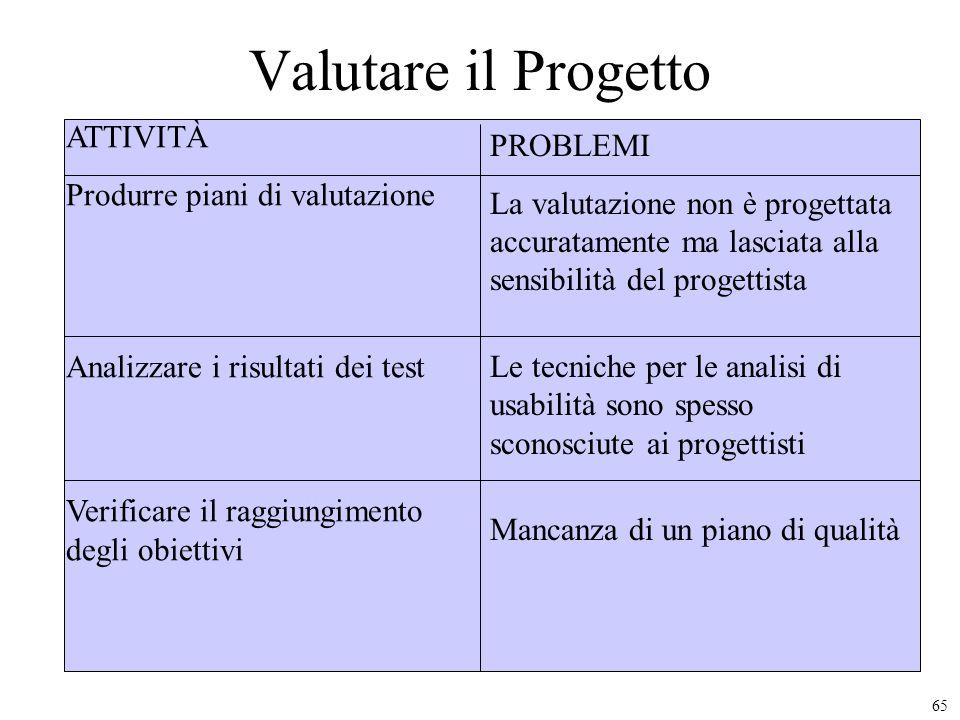 Valutare il Progetto ATTIVITÀ PROBLEMI Produrre piani di valutazione