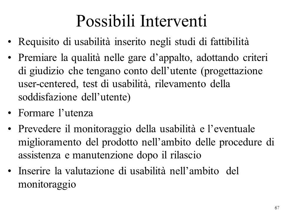 Possibili Interventi Requisito di usabilità inserito negli studi di fattibilità.