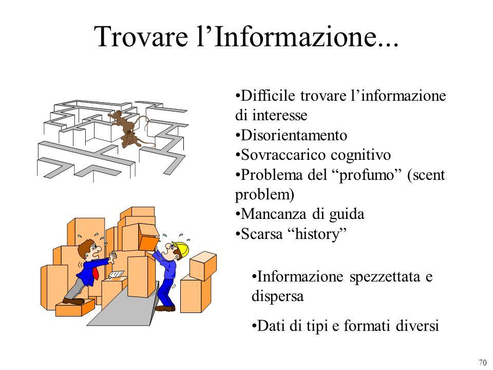 Trovare l'Informazione...
