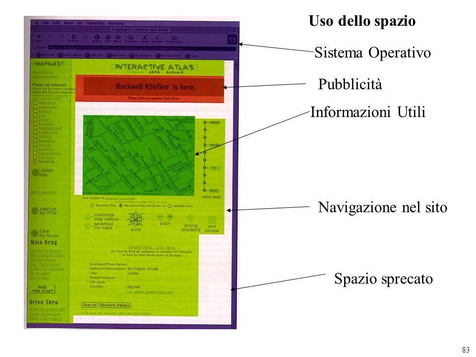 Uso dello spazio Sistema Operativo. Pubblicità. Informazioni Utili.