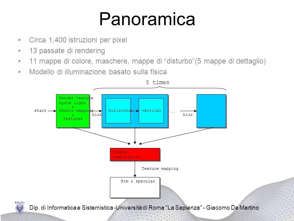 Panoramica Circa 1,400 istruzioni per pixel 13 passate di rendering