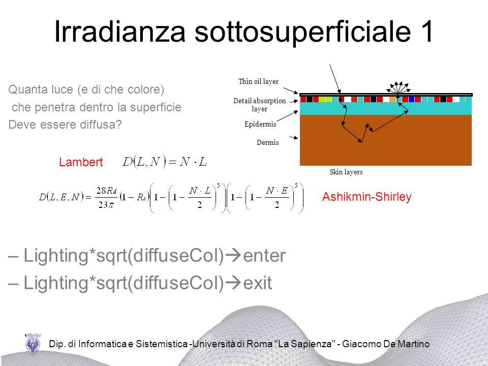 Irradianza sottosuperficiale 1
