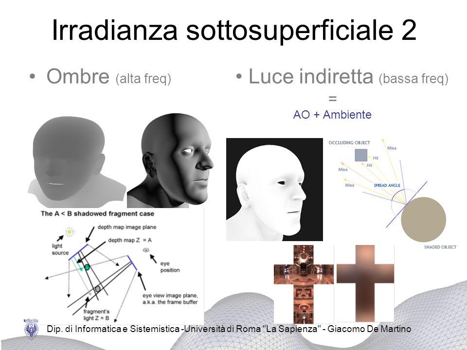 Irradianza sottosuperficiale 2