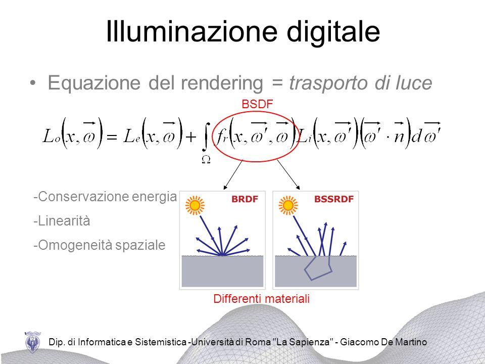 Illuminazione digitale
