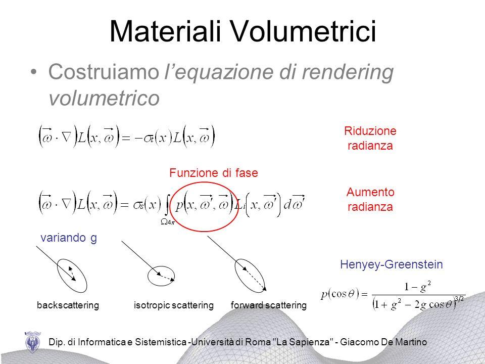 Materiali Volumetrici