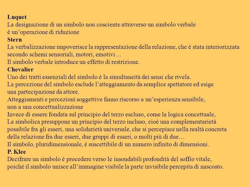 Luquet La designazione di un simbolo non cosciente attraverso un simbolo verbale. è un'operazione di riduzione.