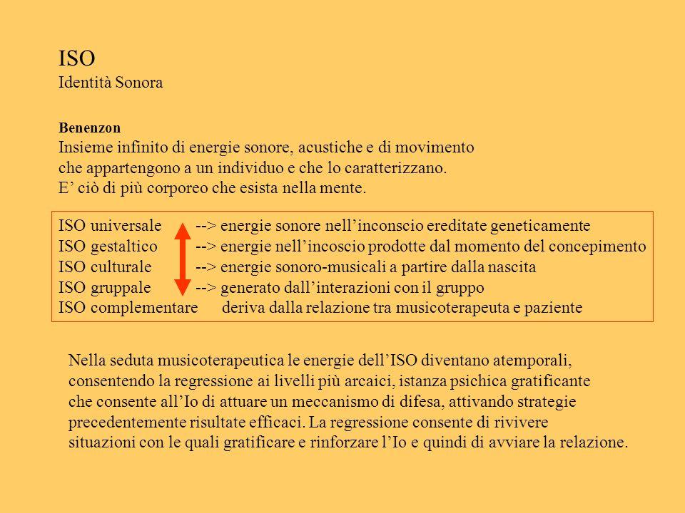 ISO Identità Sonora. Benenzon. Insieme infinito di energie sonore, acustiche e di movimento.