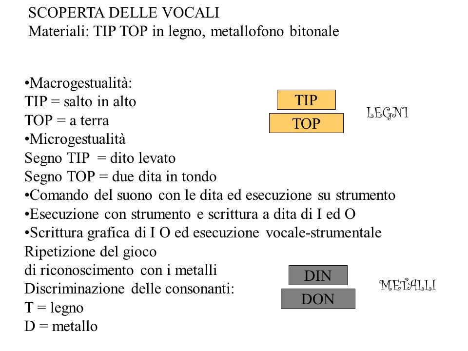 SCOPERTA DELLE VOCALI Materiali: TIP TOP in legno, metallofono bitonale. Macrogestualità: TIP = salto in alto.
