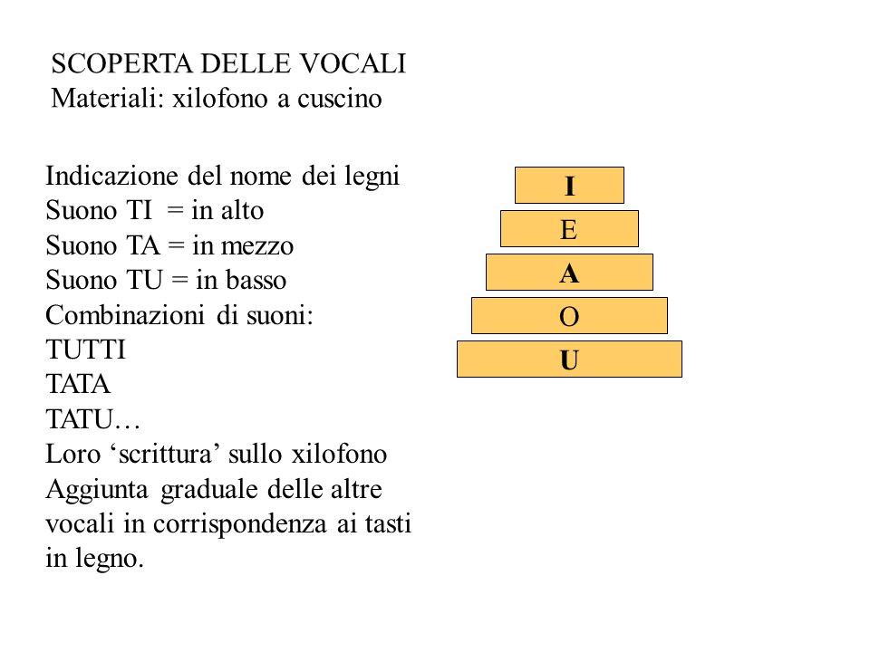 SCOPERTA DELLE VOCALI Materiali: xilofono a cuscino. Indicazione del nome dei legni. Suono TI = in alto.