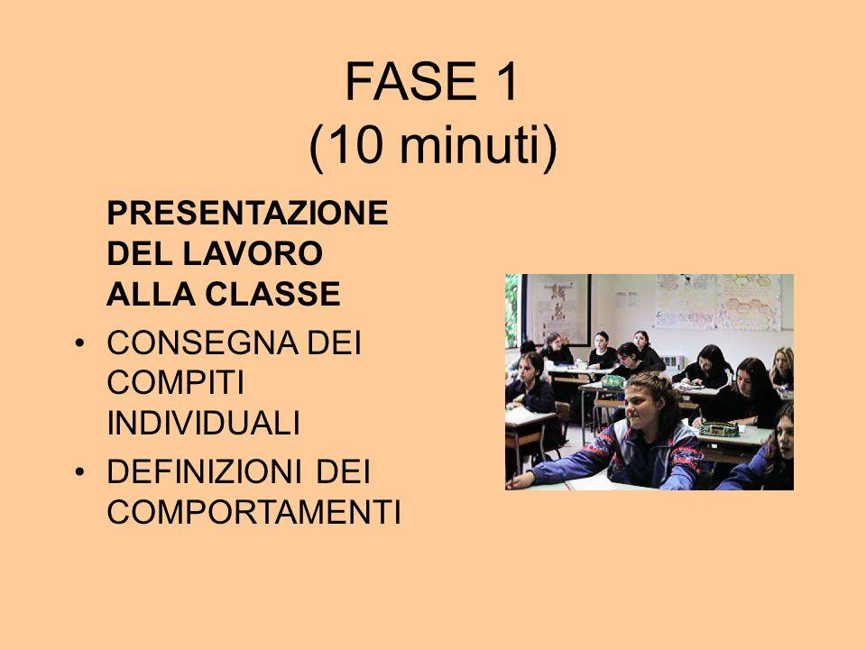 FASE 1 (10 minuti) PRESENTAZIONE DEL LAVORO ALLA CLASSE