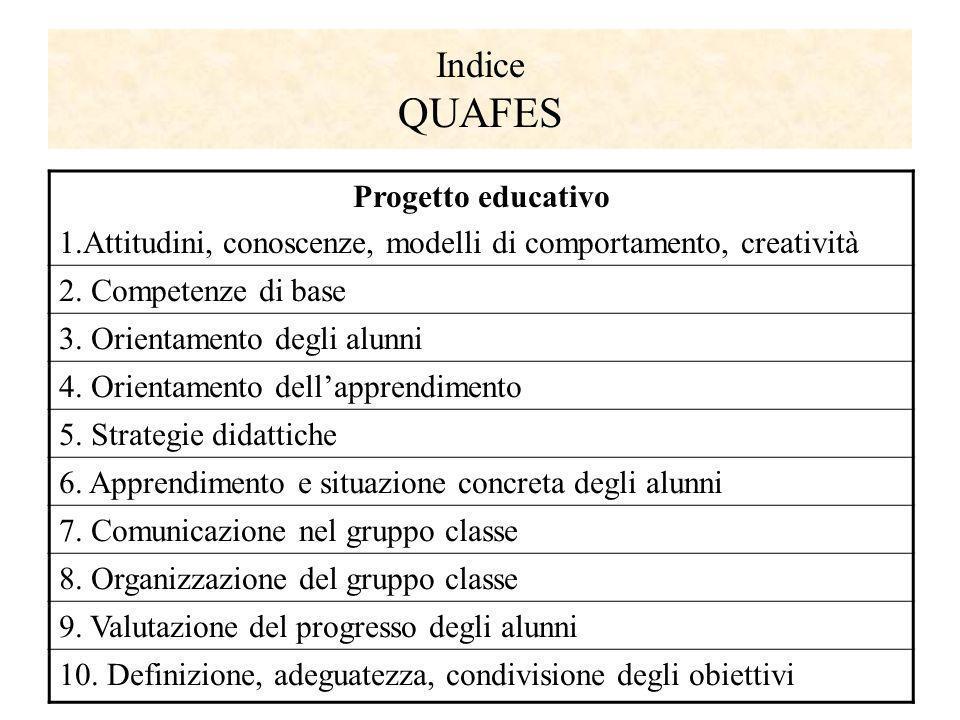 Indice QUAFES Progetto educativo