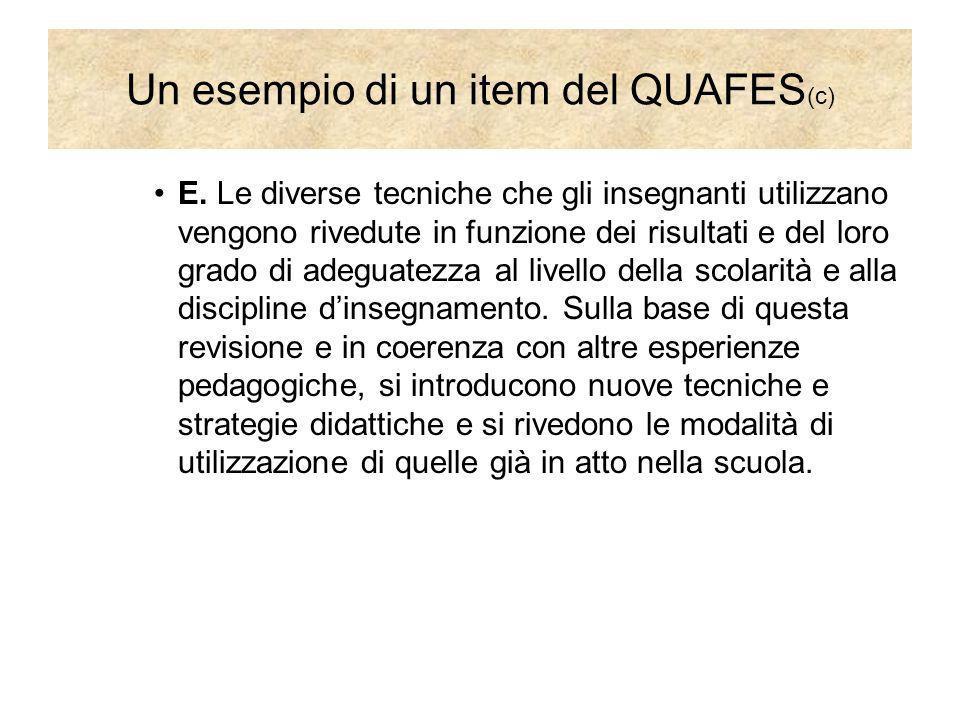 Un esempio di un item del QUAFES(c)
