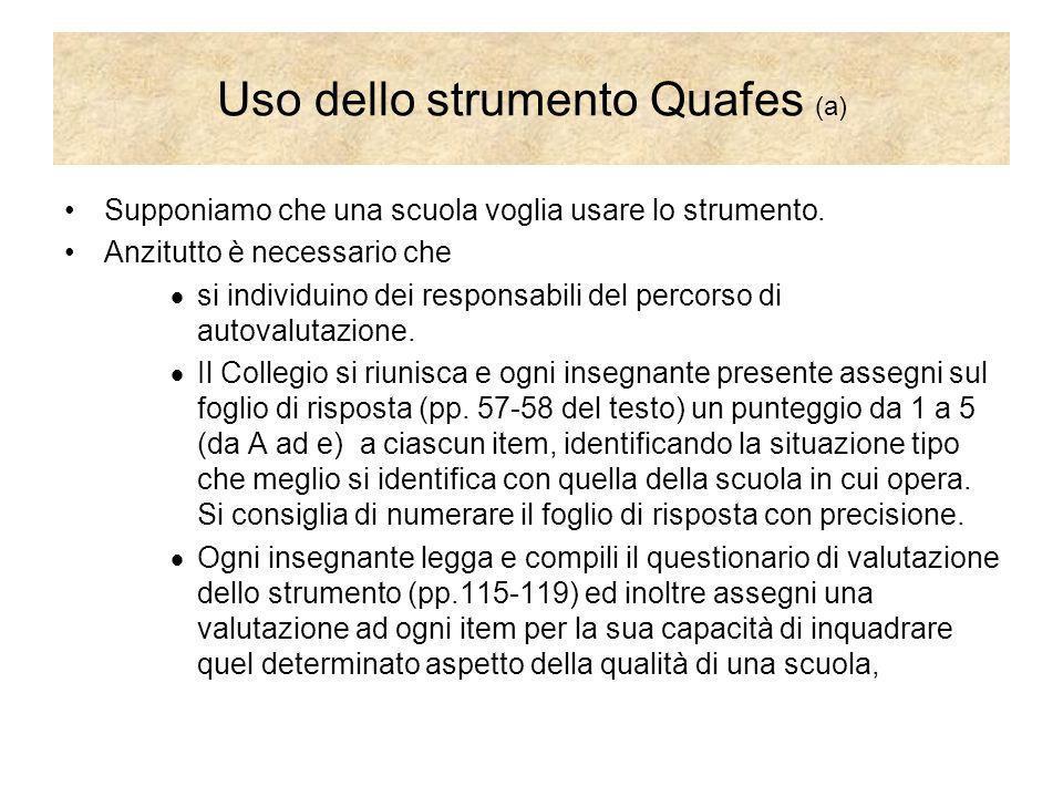 Uso dello strumento Quafes (a)