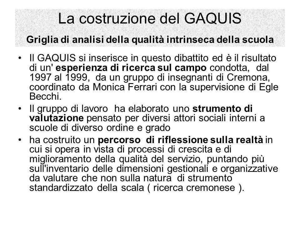 La costruzione del GAQUIS Griglia di analisi della qualità intrinseca della scuola