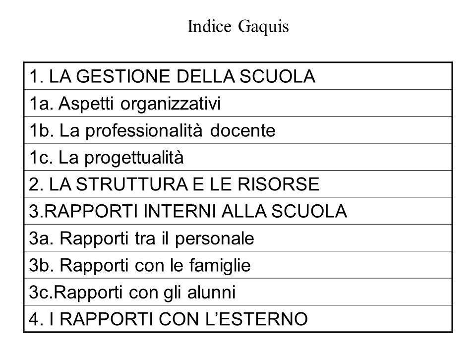 Indice Gaquis 1. LA GESTIONE DELLA SCUOLA. 1a. Aspetti organizzativi. 1b. La professionalità docente.