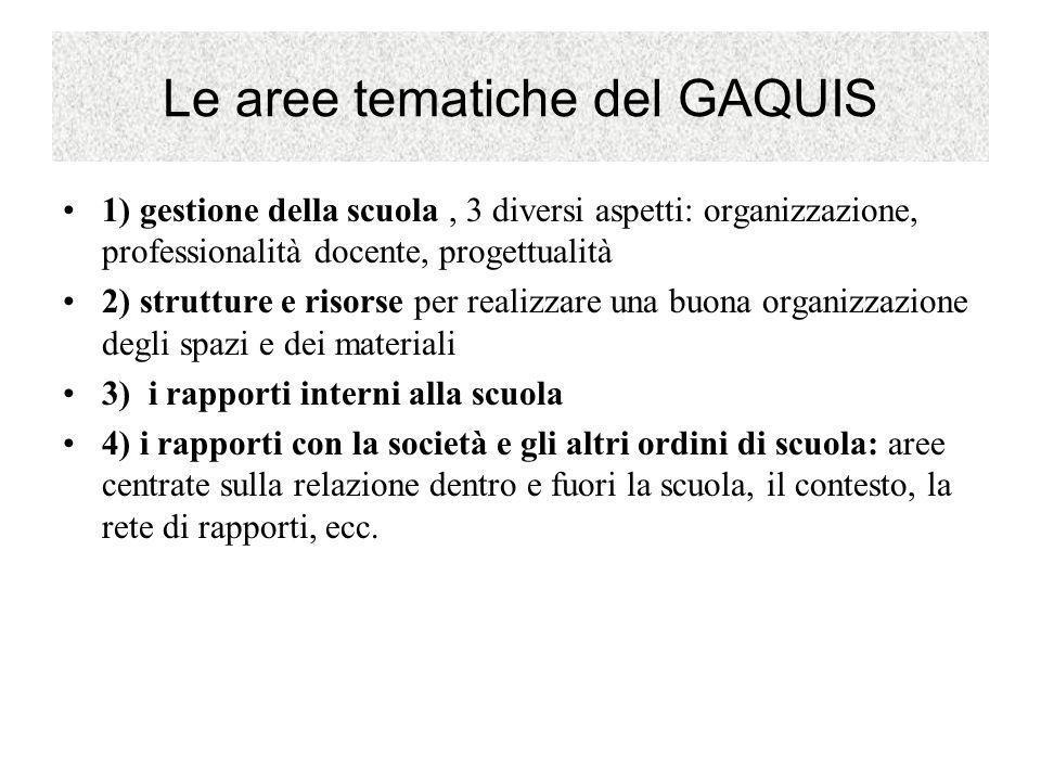 Le aree tematiche del GAQUIS
