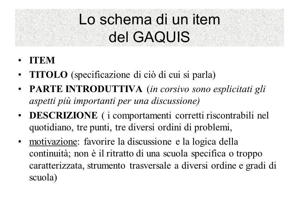 Lo schema di un item del GAQUIS