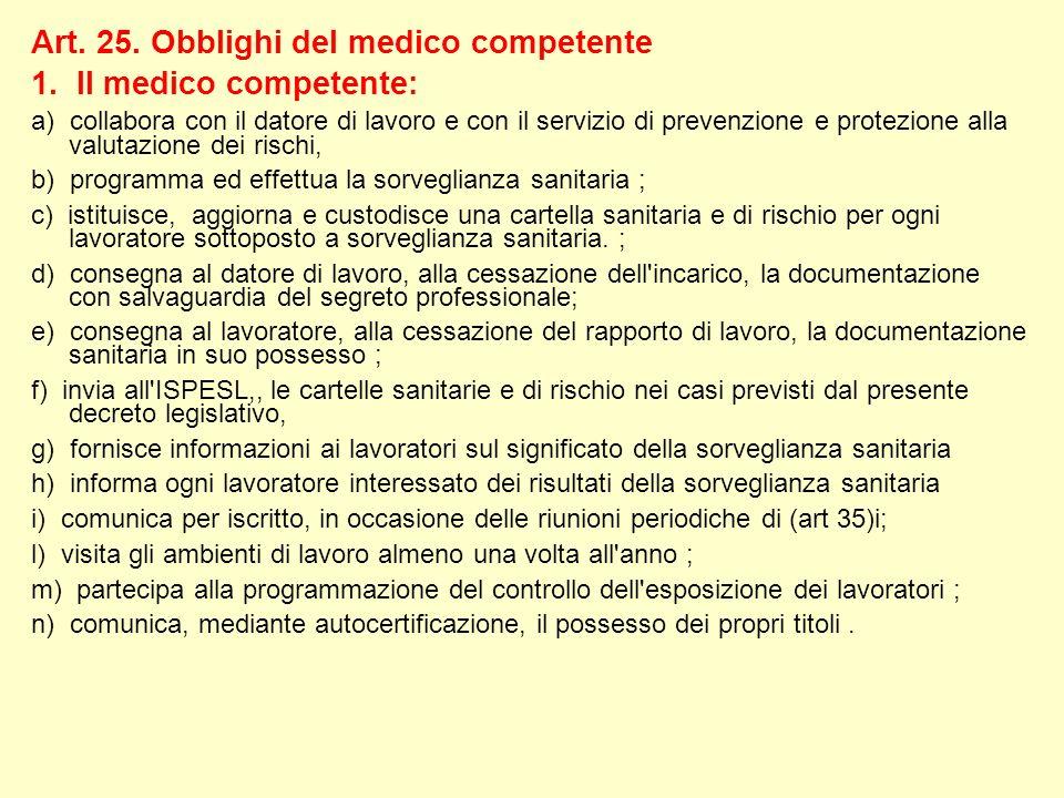 Art. 25. Obblighi del medico competente 1. Il medico competente: