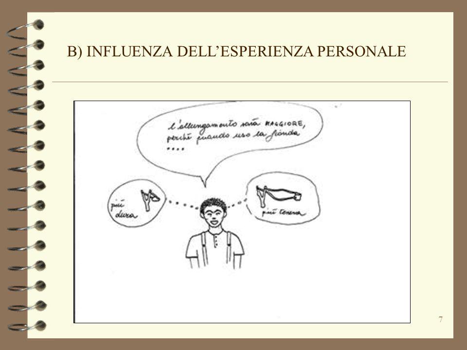 B) INFLUENZA DELL'ESPERIENZA PERSONALE