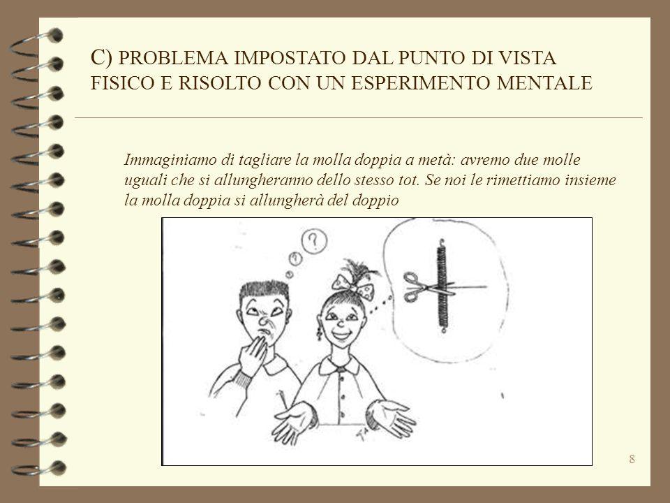 C) PROBLEMA IMPOSTATO DAL PUNTO DI VISTA FISICO E RISOLTO CON UN ESPERIMENTO MENTALE