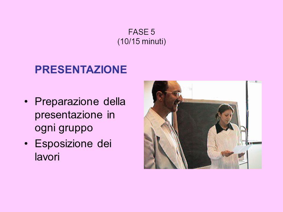 Preparazione della presentazione in ogni gruppo