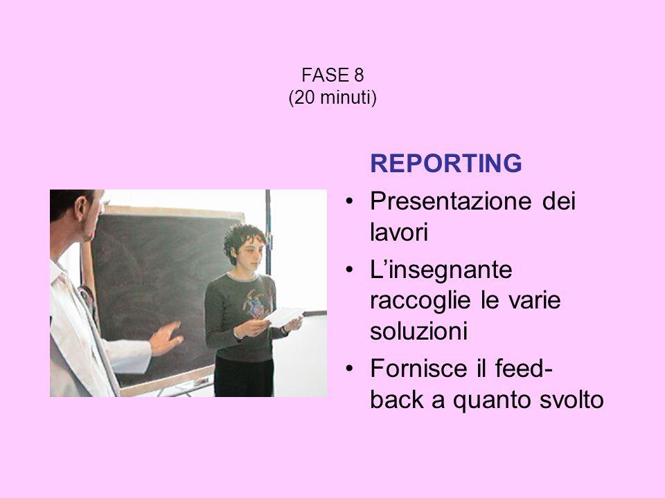 Presentazione dei lavori L'insegnante raccoglie le varie soluzioni