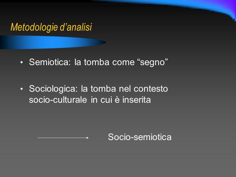 Metodologie d'analisi