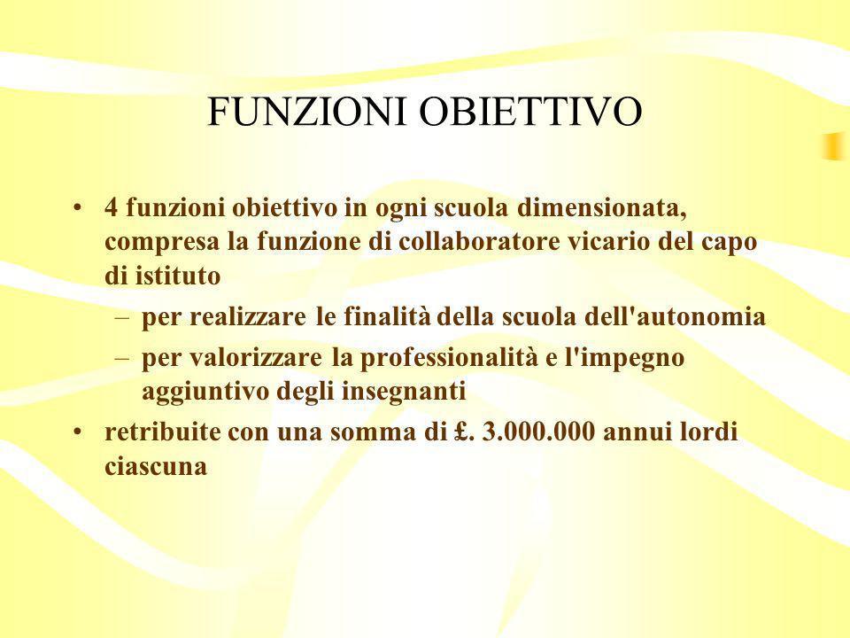 FUNZIONI OBIETTIVO 4 funzioni obiettivo in ogni scuola dimensionata, compresa la funzione di collaboratore vicario del capo di istituto.
