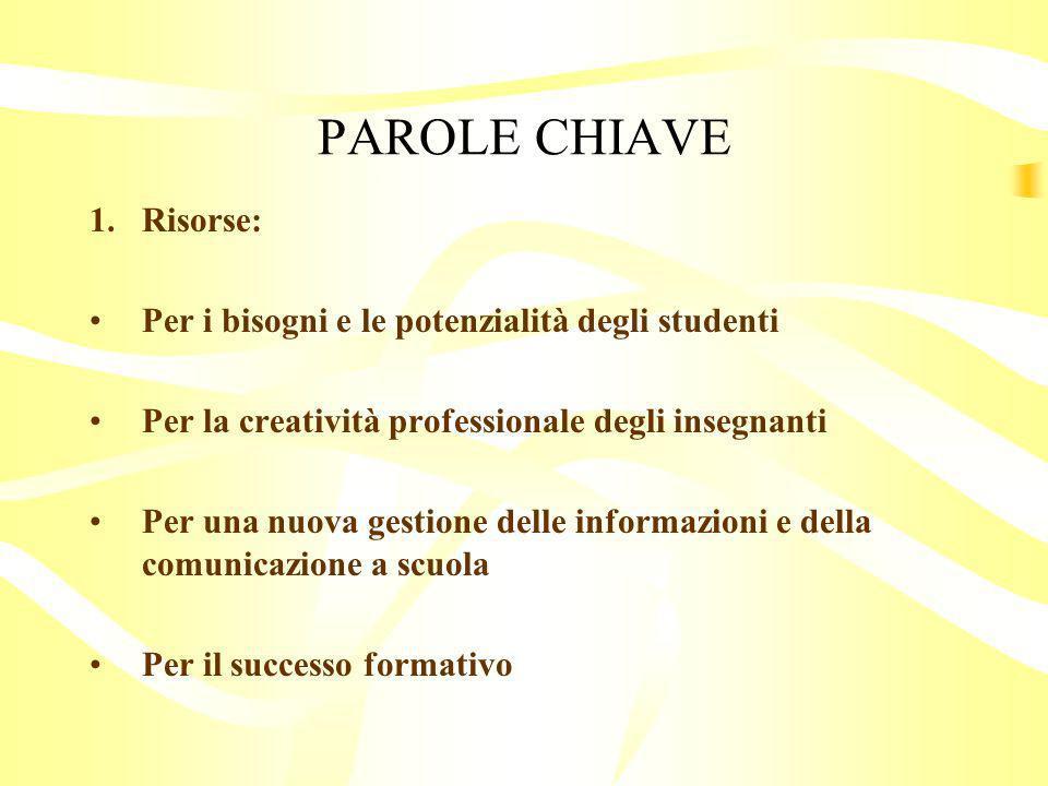 PAROLE CHIAVE Risorse: Per i bisogni e le potenzialità degli studenti