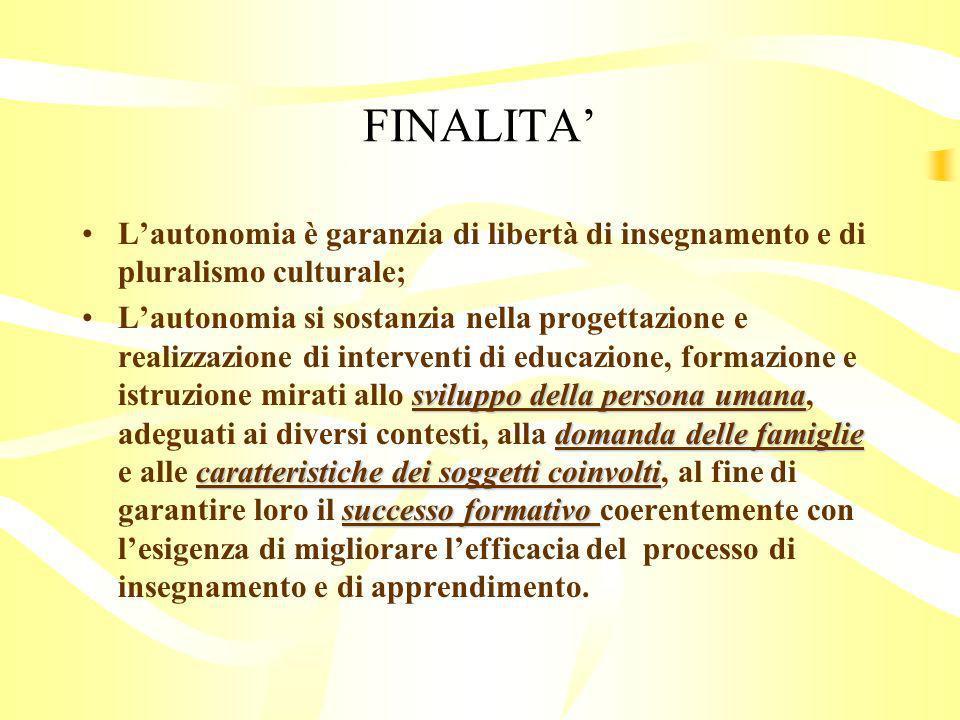 FINALITA' L'autonomia è garanzia di libertà di insegnamento e di pluralismo culturale;