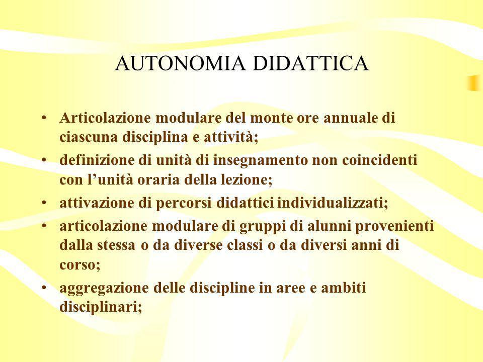 AUTONOMIA DIDATTICA Articolazione modulare del monte ore annuale di ciascuna disciplina e attività;
