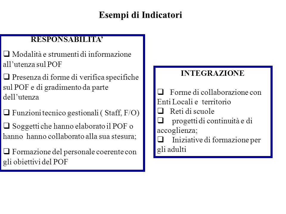 Esempi di Indicatori RESPONSABILITA'