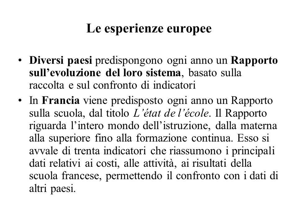Le esperienze europee