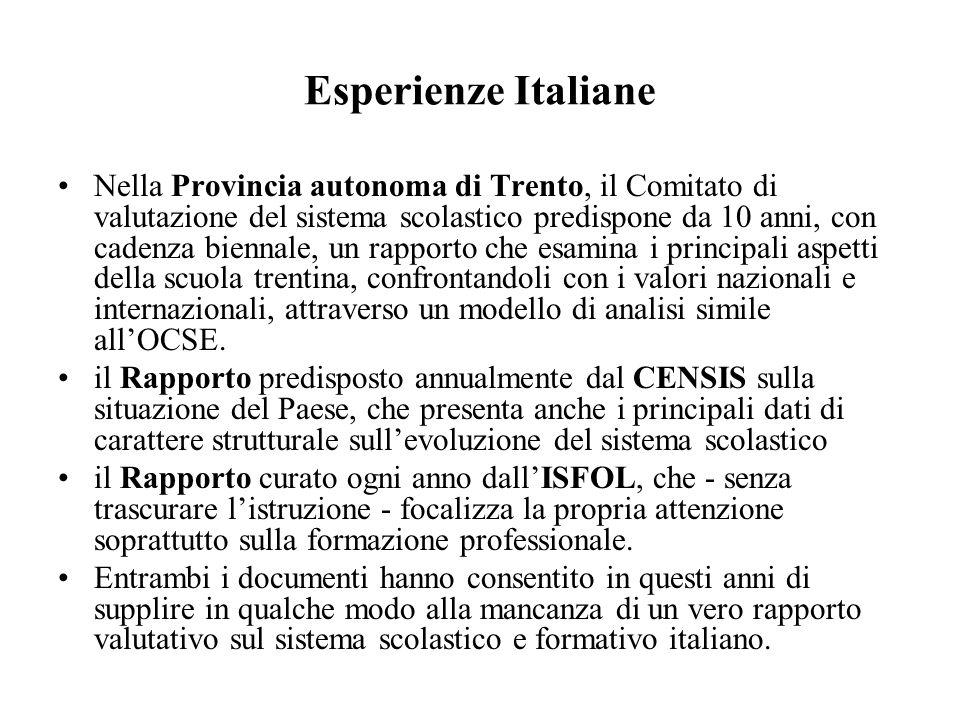Esperienze Italiane