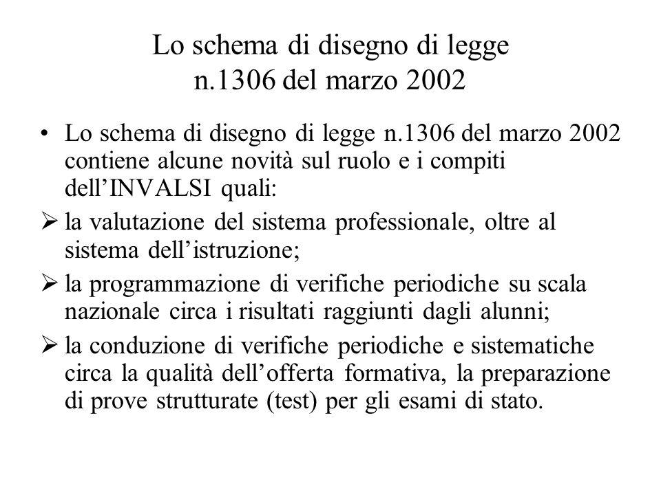 Lo schema di disegno di legge n.1306 del marzo 2002