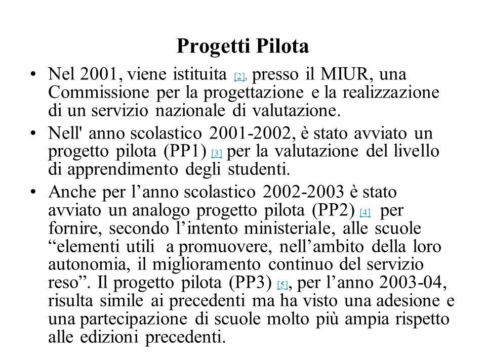 Progetti Pilota