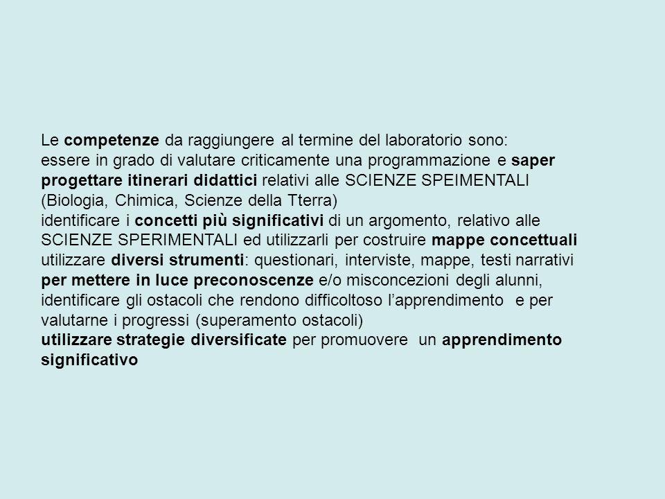 Le competenze da raggiungere al termine del laboratorio sono: