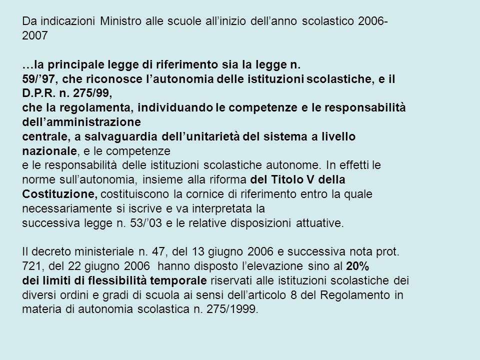 Da indicazioni Ministro alle scuole all'inizio dell'anno scolastico 2006-2007
