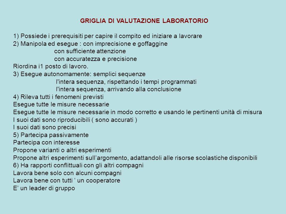 GRIGLIA DI VALUTAZIONE LABORATORIO