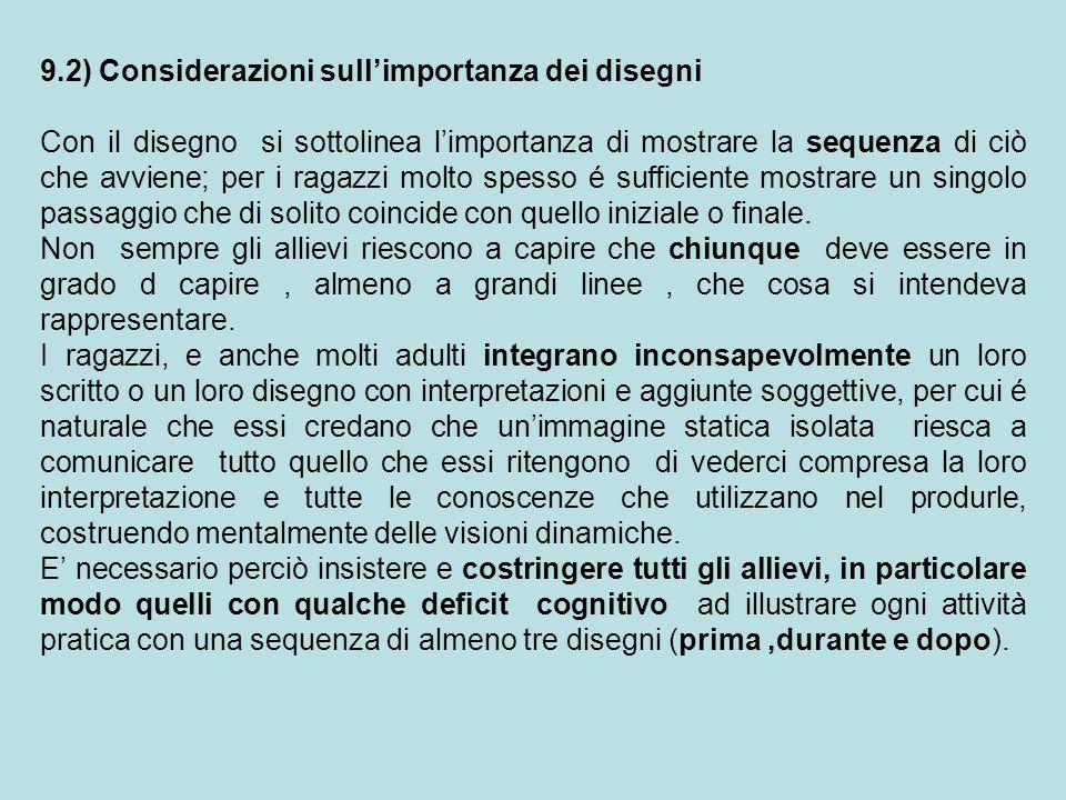9.2) Considerazioni sull'importanza dei disegni