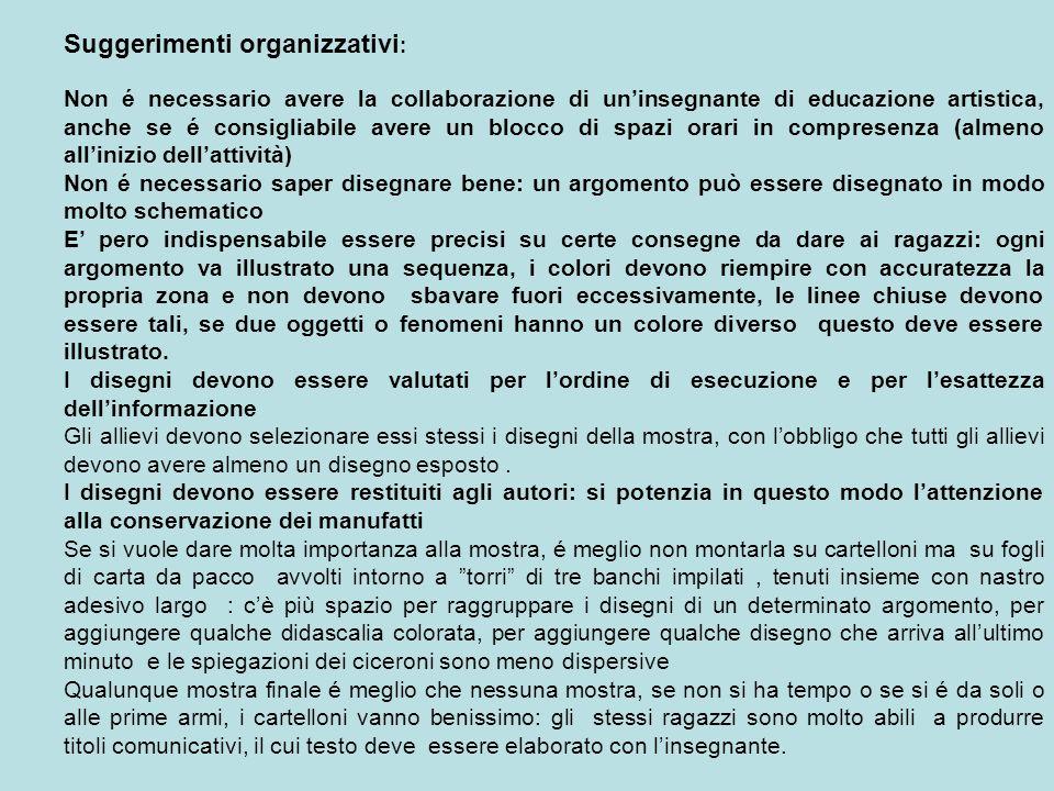 Suggerimenti organizzativi: