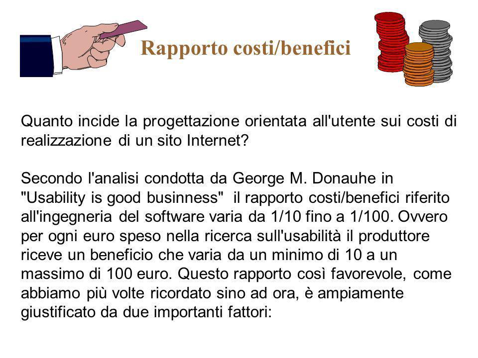 Rapporto costi/benefici