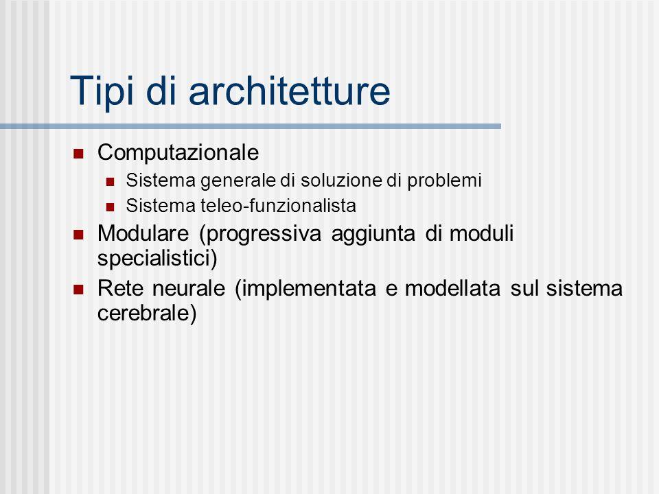 Tipi di architetture Computazionale