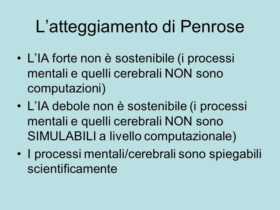 L'atteggiamento di Penrose